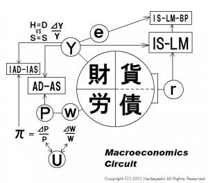 macromap